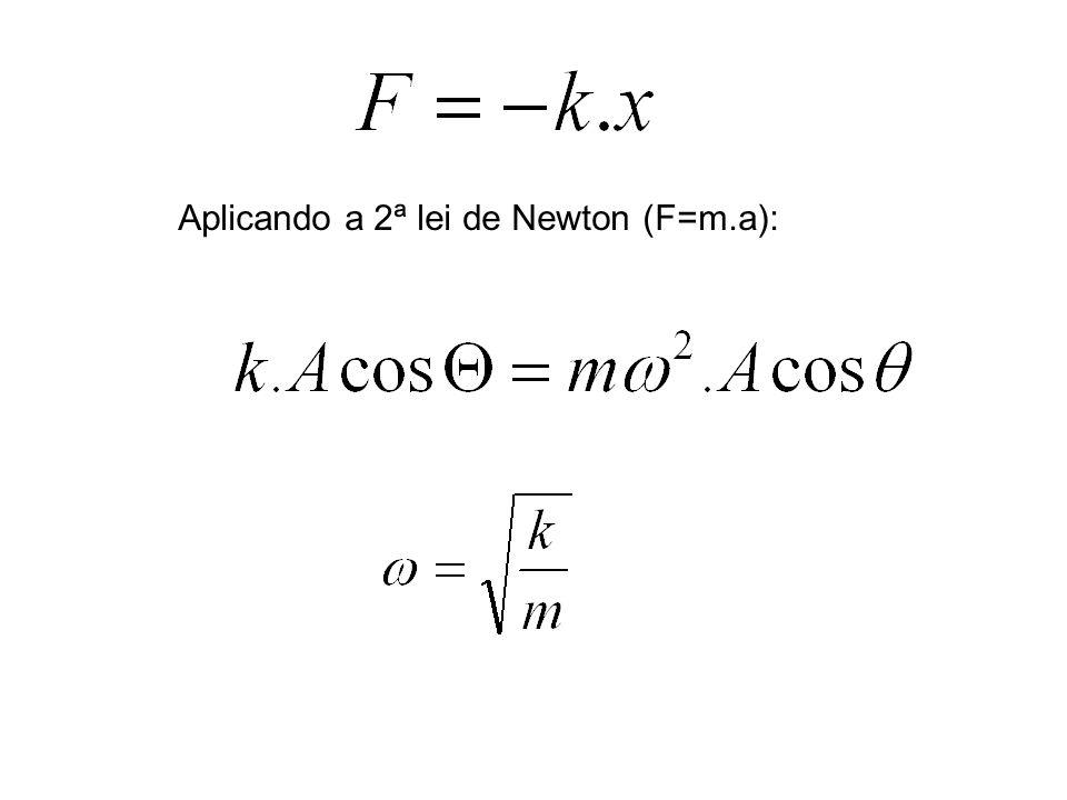 Aplicando a 2ª lei de Newton (F=m.a):