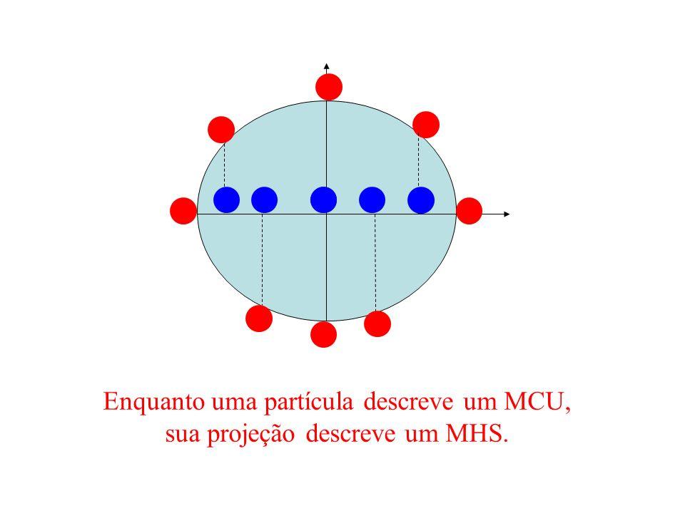 Enquanto uma partícula descreve um MCU, sua projeção descreve um MHS.