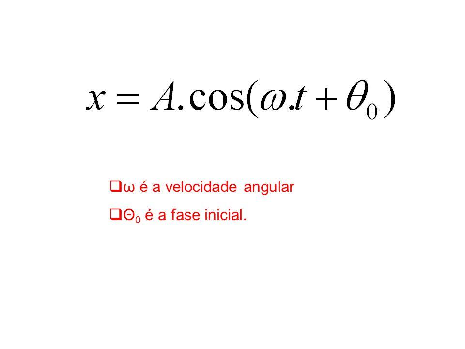 ω é a velocidade angular