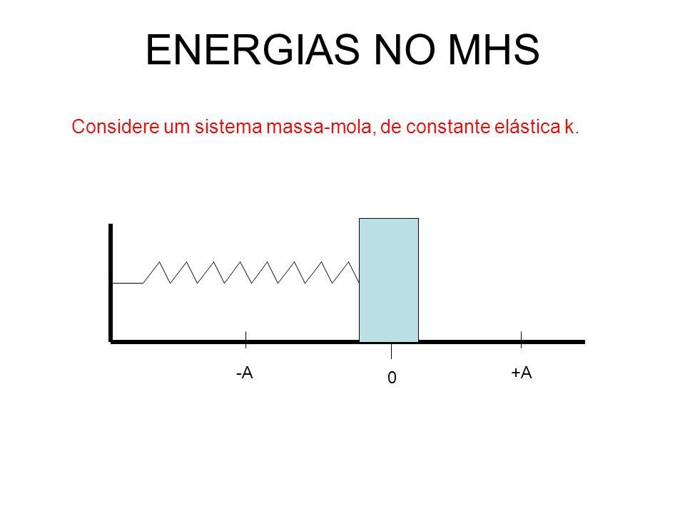 Considere um sistema massa-mola, de constante elástica k.