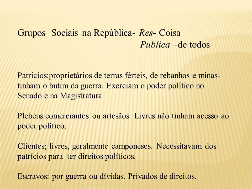 Grupos Sociais na República- Res- Coisa Publica –de todos