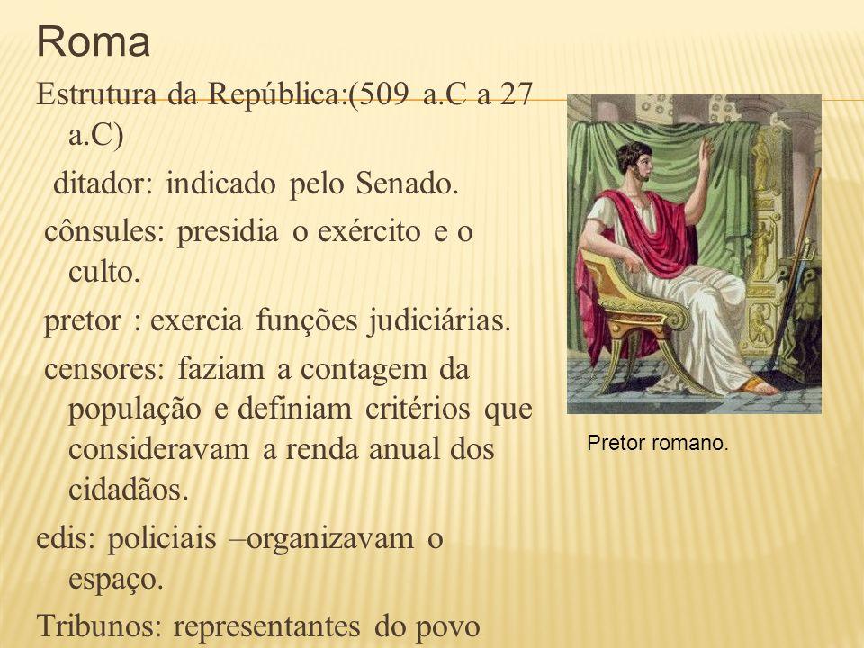 Roma Estrutura da República:(509 a.C a 27 a.C)
