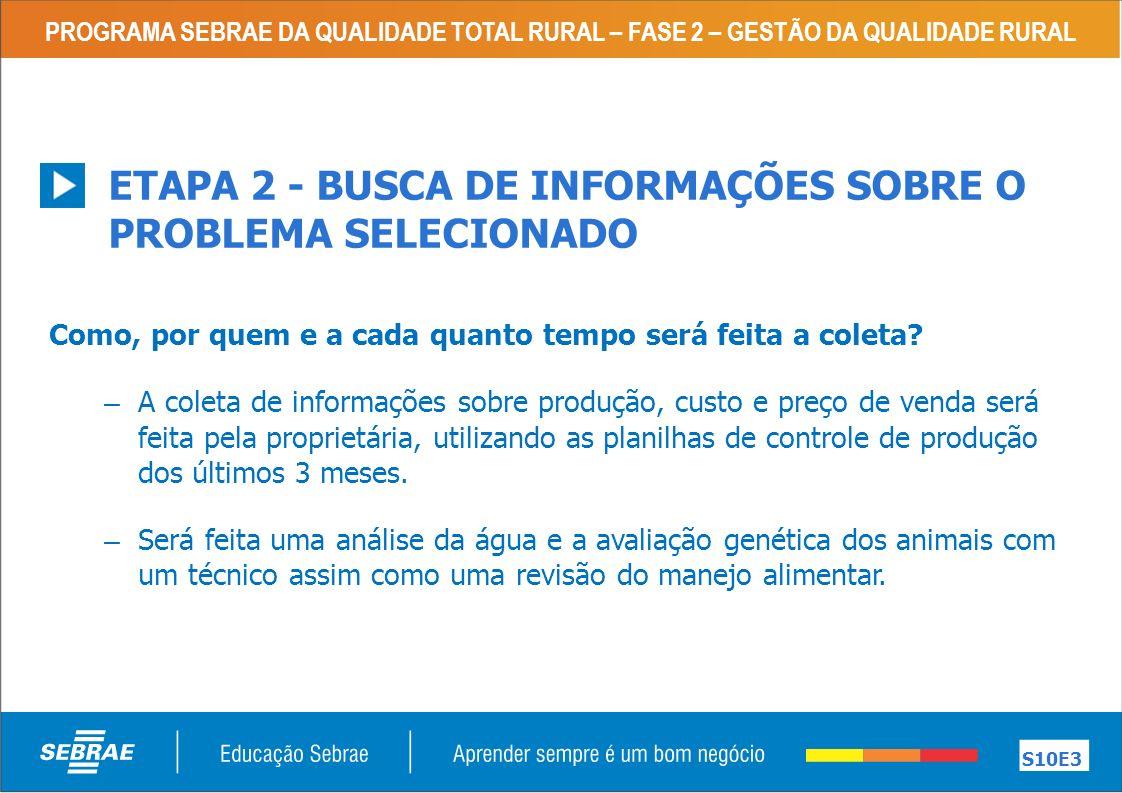 ETAPA 2 - BUSCA DE INFORMAÇÕES SOBRE O PROBLEMA SELECIONADO