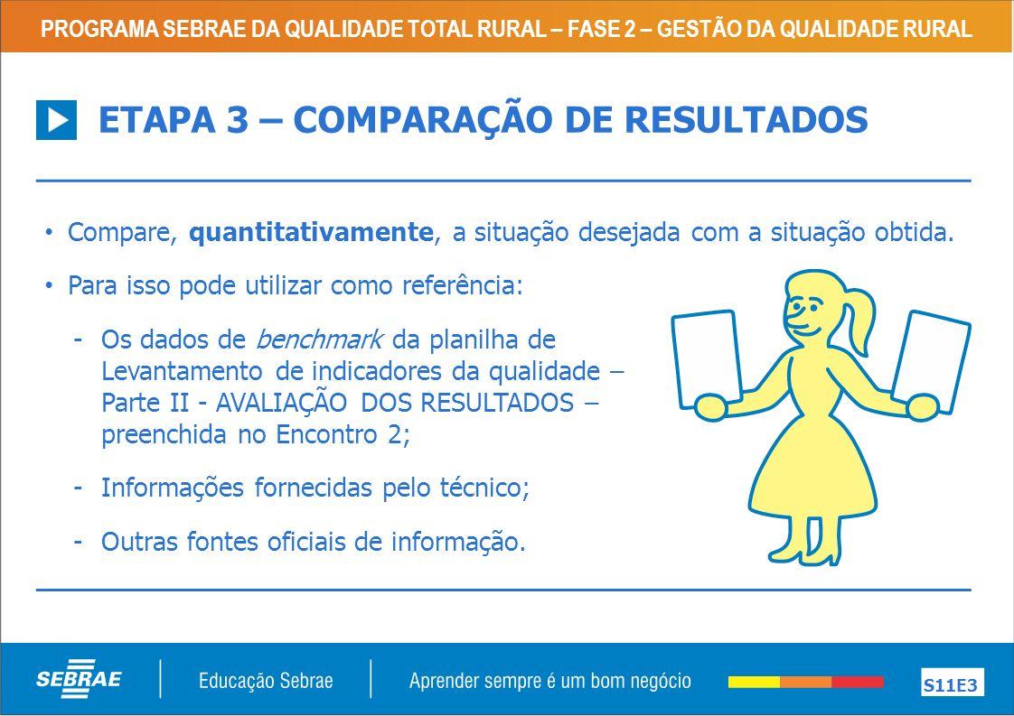ETAPA 3 – COMPARAÇÃO DE RESULTADOS