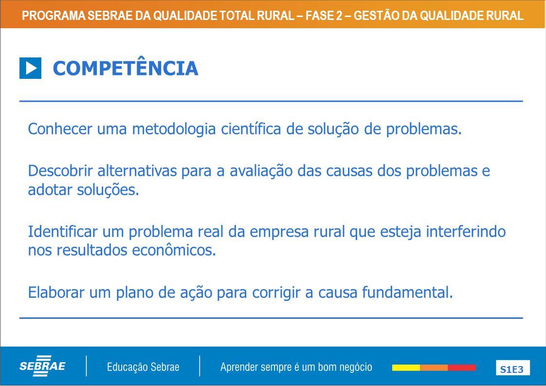 PROGRAMA SEBRAE DA QUALIDADE TOTAL RURAL – FASE 2 – GESTÃO DA QUALIDADE RURAL