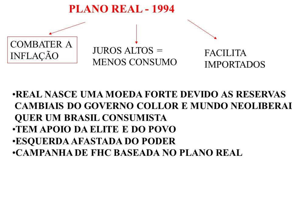 PLANO REAL - 1994 COMBATER A INFLAÇÃO JUROS ALTOS = FACILITA