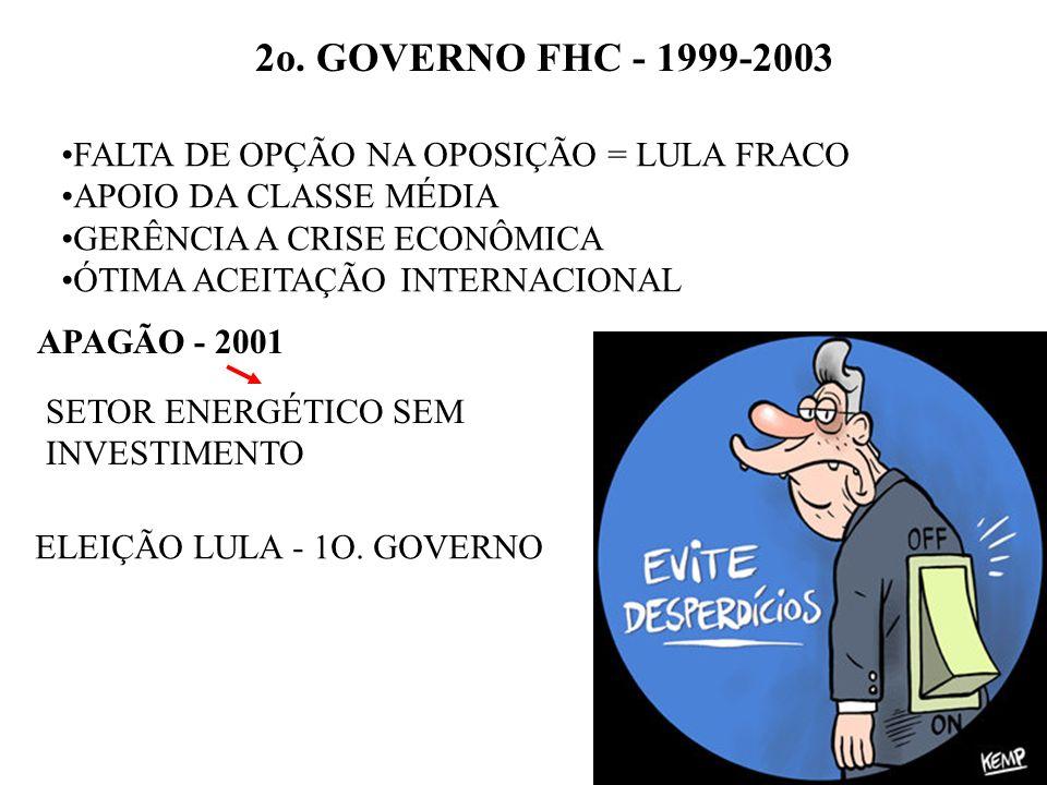 2o. GOVERNO FHC - 1999-2003 FALTA DE OPÇÃO NA OPOSIÇÃO = LULA FRACO