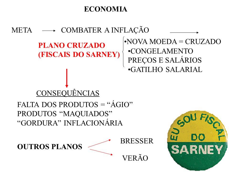 ECONOMIA META. COMBATER A INFLAÇÃO. NOVA MOEDA = CRUZADO. PLANO CRUZADO. (FISCAIS DO SARNEY) CONGELAMENTO.