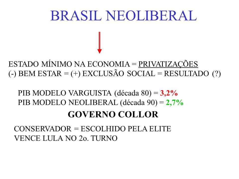BRASIL NEOLIBERAL GOVERNO COLLOR