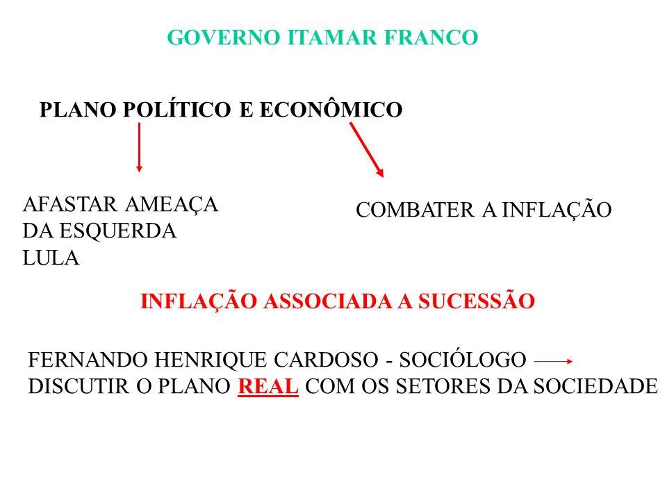 GOVERNO ITAMAR FRANCO PLANO POLÍTICO E ECONÔMICO. AFASTAR AMEAÇA. DA ESQUERDA. LULA. COMBATER A INFLAÇÃO.