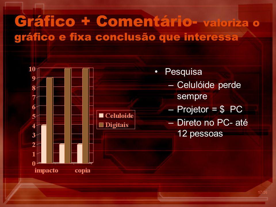 Gráfico + Comentário- valoriza o gráfico e fixa conclusão que interessa