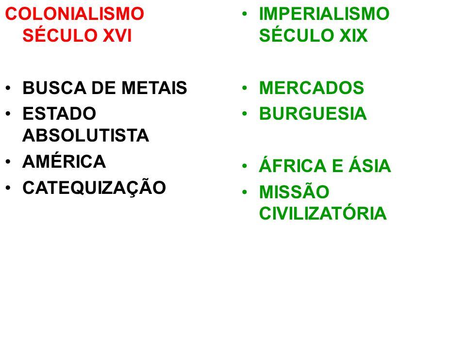 COLONIALISMO SÉCULO XVI