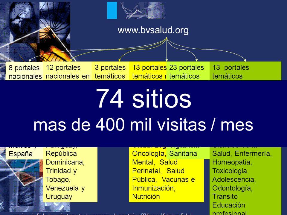 74 sitios mas de 400 mil visitas / mes