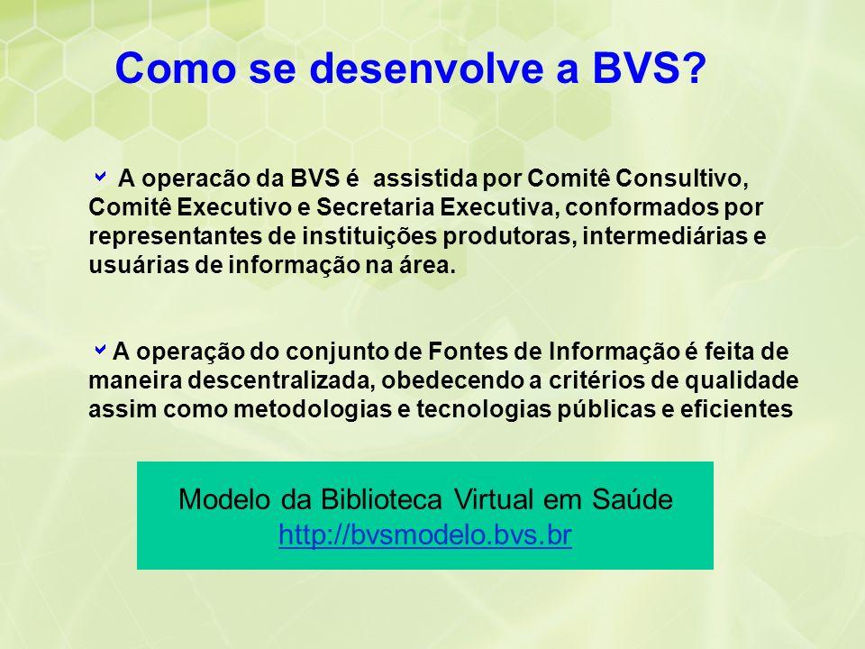 Como se desenvolve a BVS