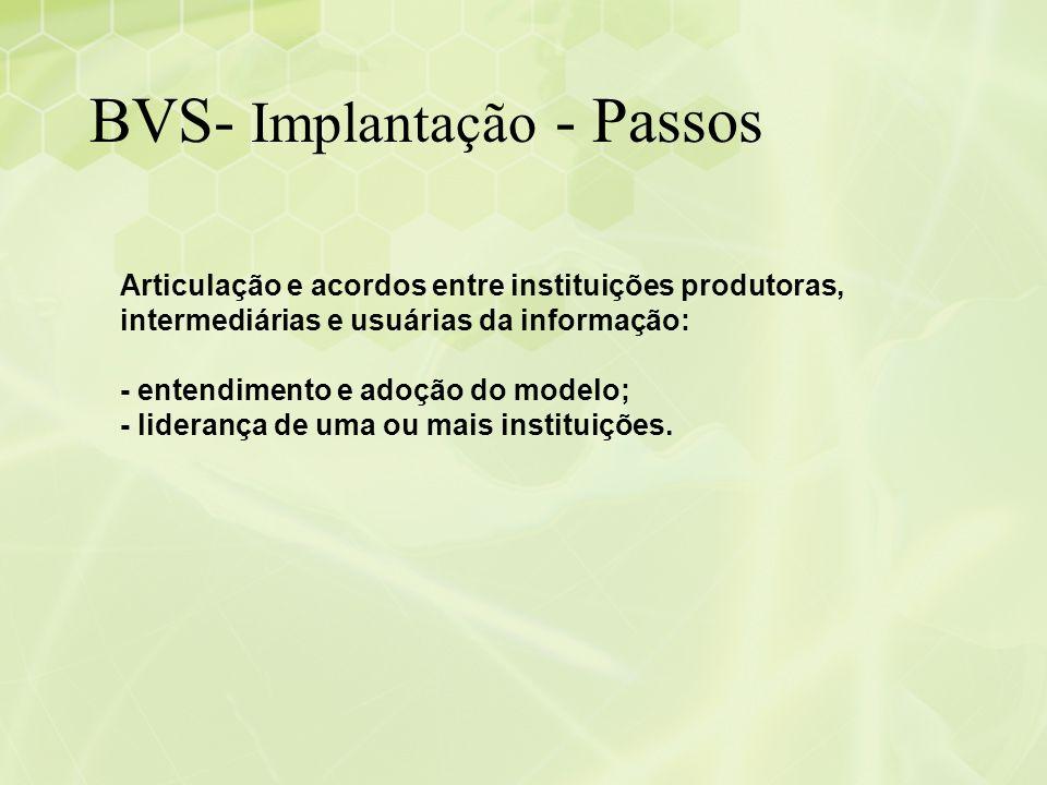 BVS- Implantação - Passos