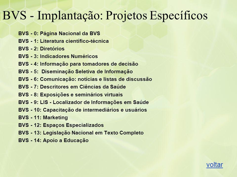 BVS - Implantação: Projetos Específicos