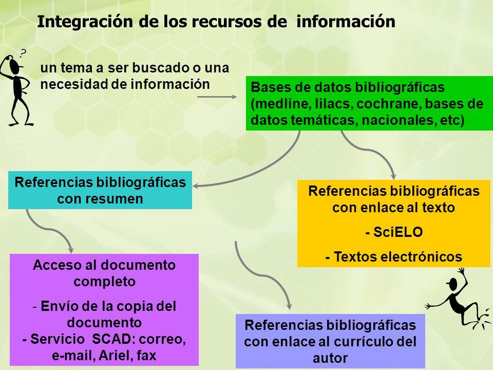 Integración de los recursos de información