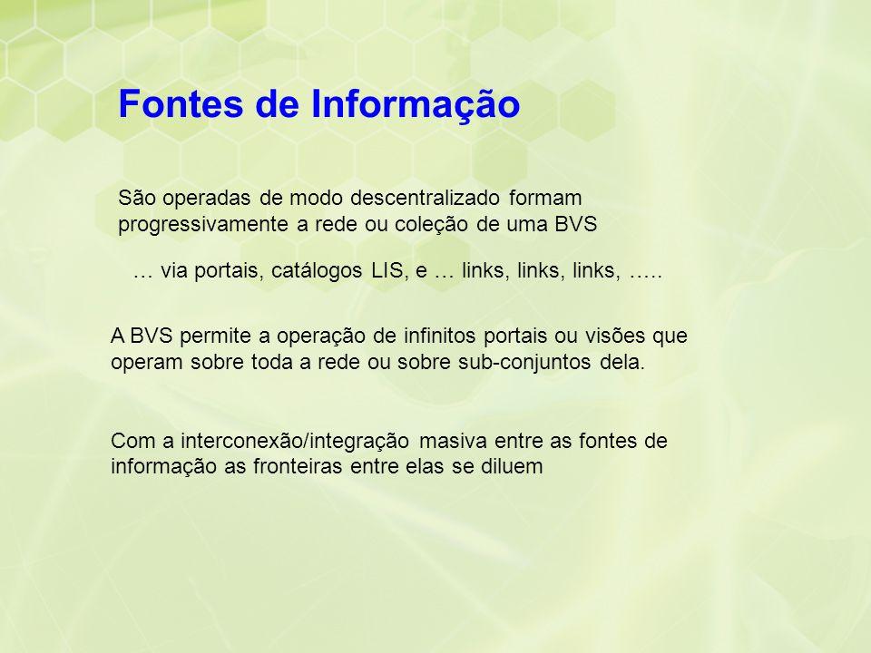 Fontes de Informação São operadas de modo descentralizado formam progressivamente a rede ou coleção de uma BVS.