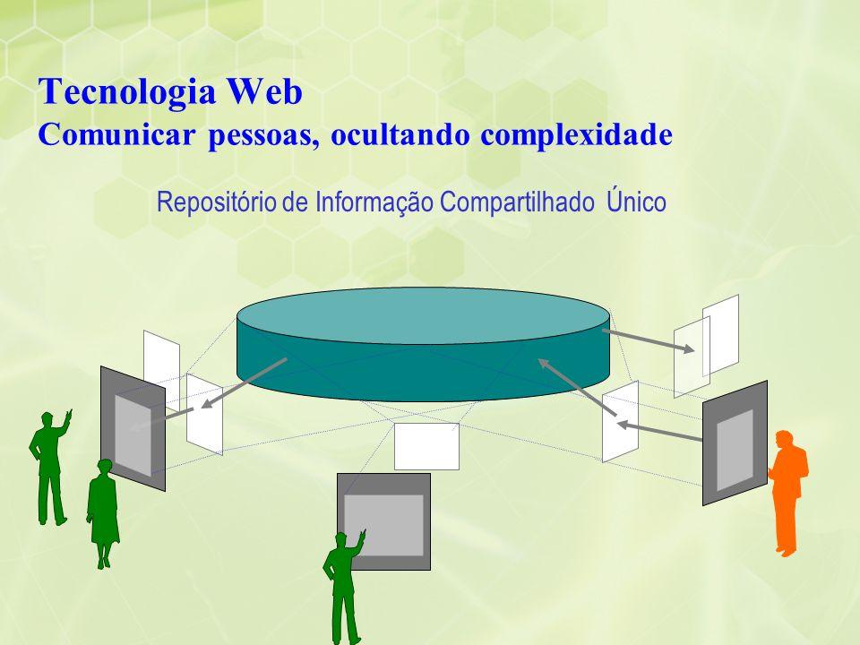 Tecnologia Web Comunicar pessoas, ocultando complexidade