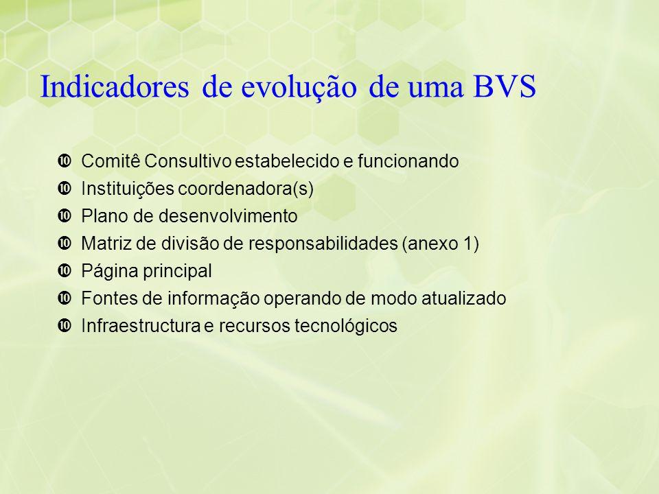 Indicadores de evolução de uma BVS