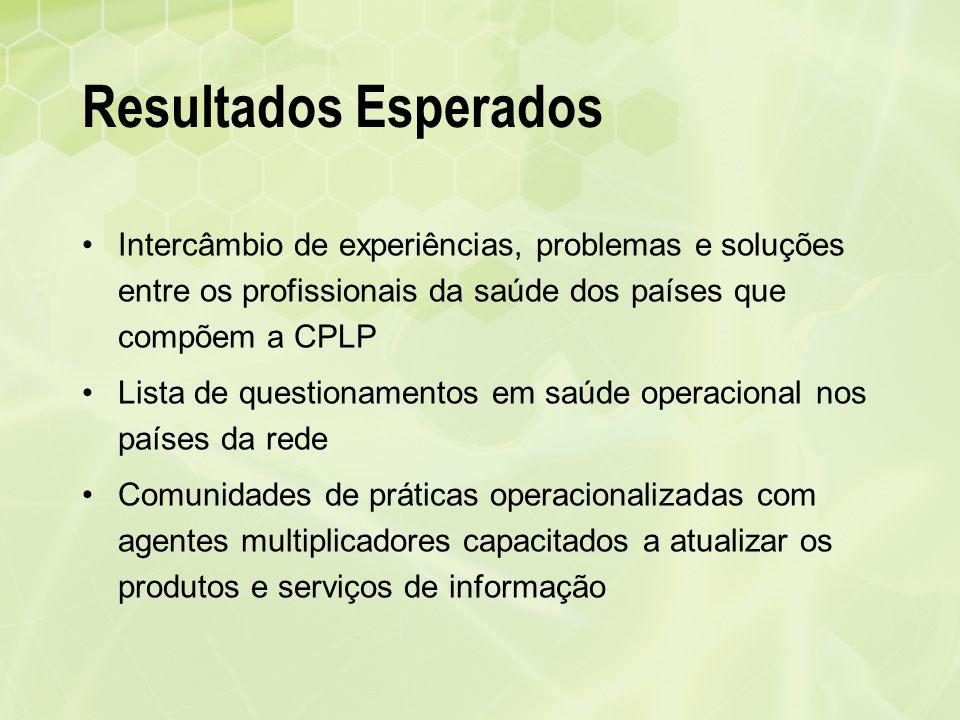 Resultados Esperados Intercâmbio de experiências, problemas e soluções entre os profissionais da saúde dos países que compõem a CPLP.