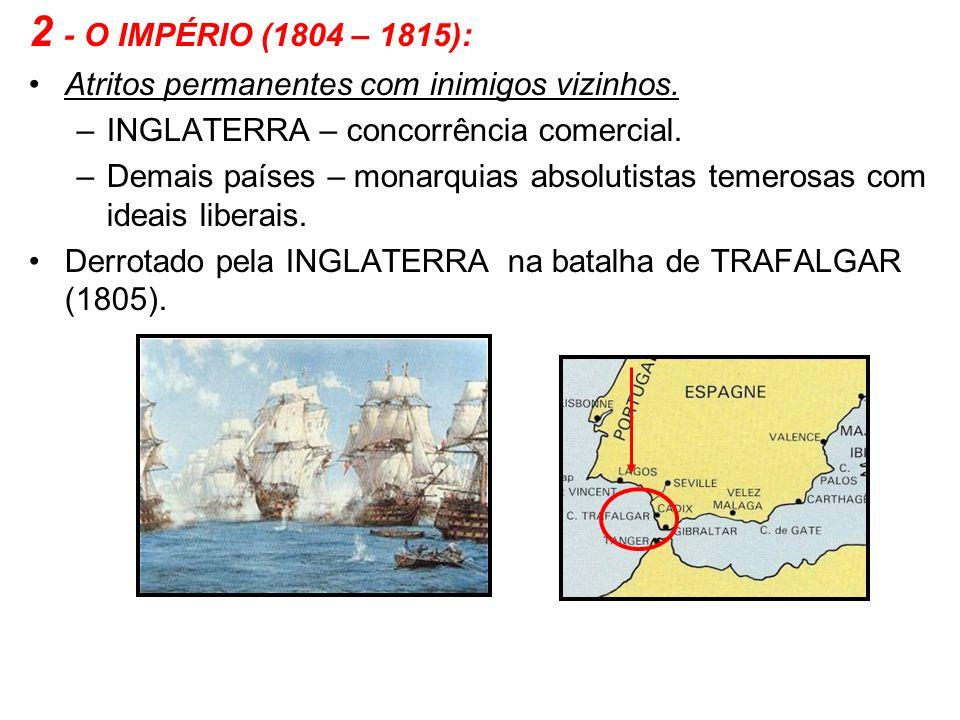 2 - O IMPÉRIO (1804 – 1815): Atritos permanentes com inimigos vizinhos. INGLATERRA – concorrência comercial.