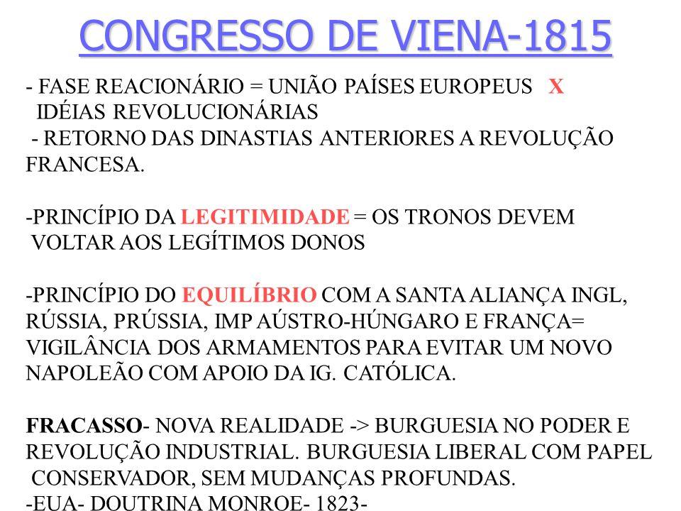 CONGRESSO DE VIENA-1815 - FASE REACIONÁRIO = UNIÃO PAÍSES EUROPEUS X