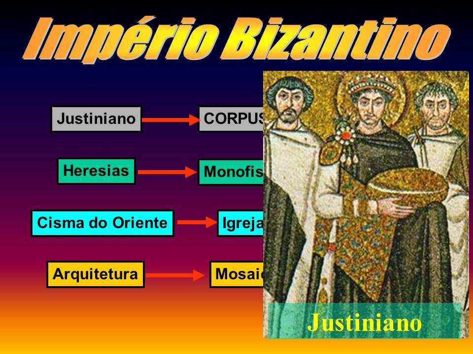 Justiniano Império Bizantino Justiniano CORPUS JURIS CIVILIS Heresias