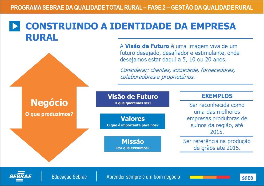 Ser referência na produção de grãos até 2015.