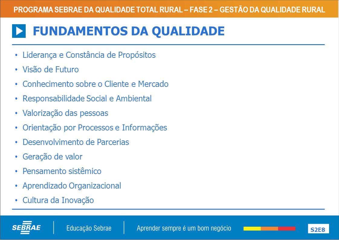 FUNDAMENTOS DA QUALIDADE