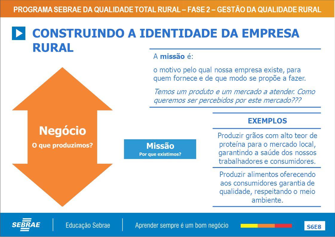 CONSTRUINDO A IDENTIDADE DA EMPRESA RURAL
