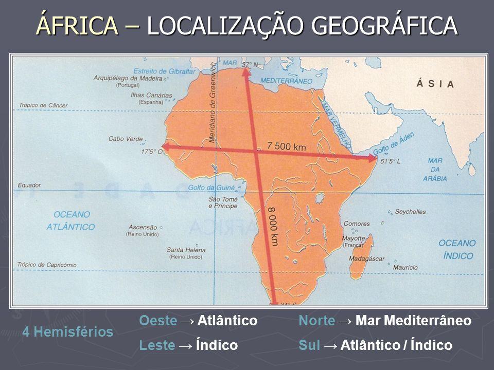 ÁFRICA – LOCALIZAÇÃO GEOGRÁFICA