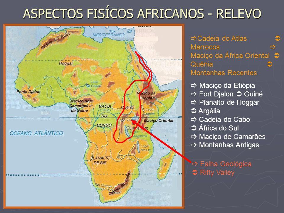 ASPECTOS FISÍCOS AFRICANOS - RELEVO