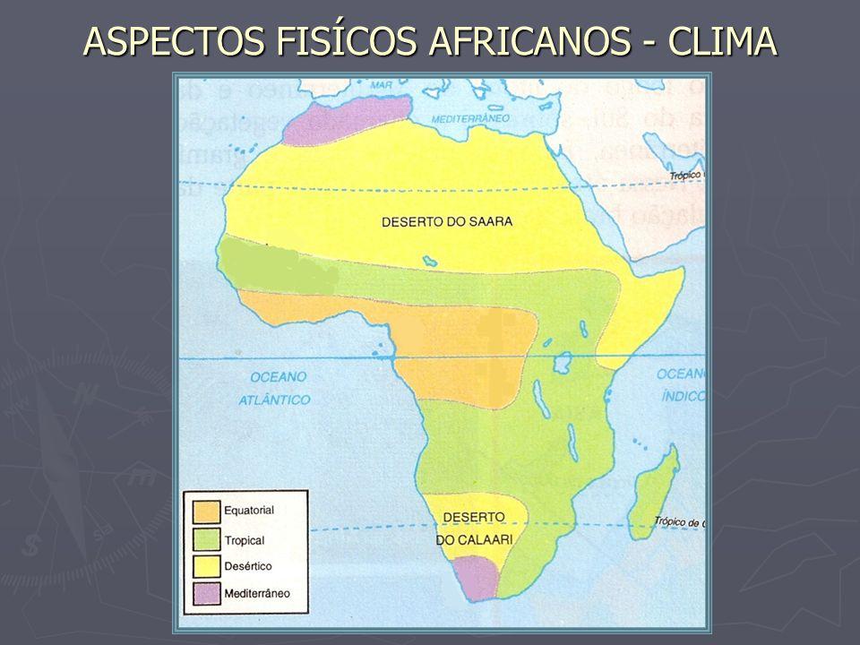 ASPECTOS FISÍCOS AFRICANOS - CLIMA