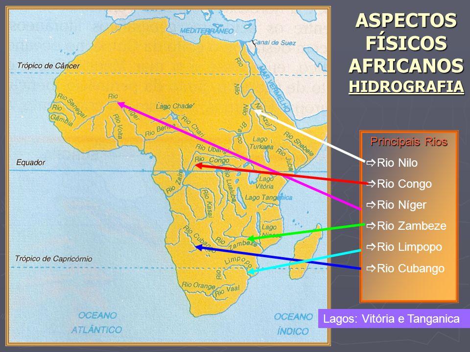 ASPECTOS FÍSICOS AFRICANOS HIDROGRAFIA