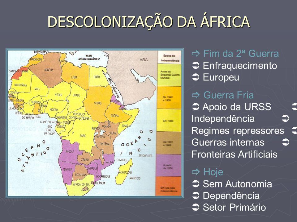 DESCOLONIZAÇÃO DA ÁFRICA