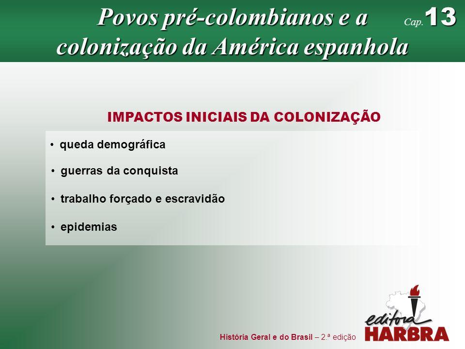 Povos pré-colombianos e a colonização da América espanhola