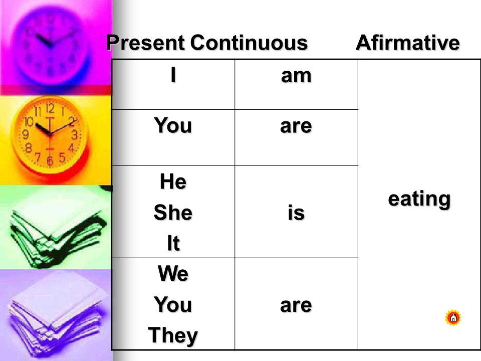 Present Continuous Afirmative