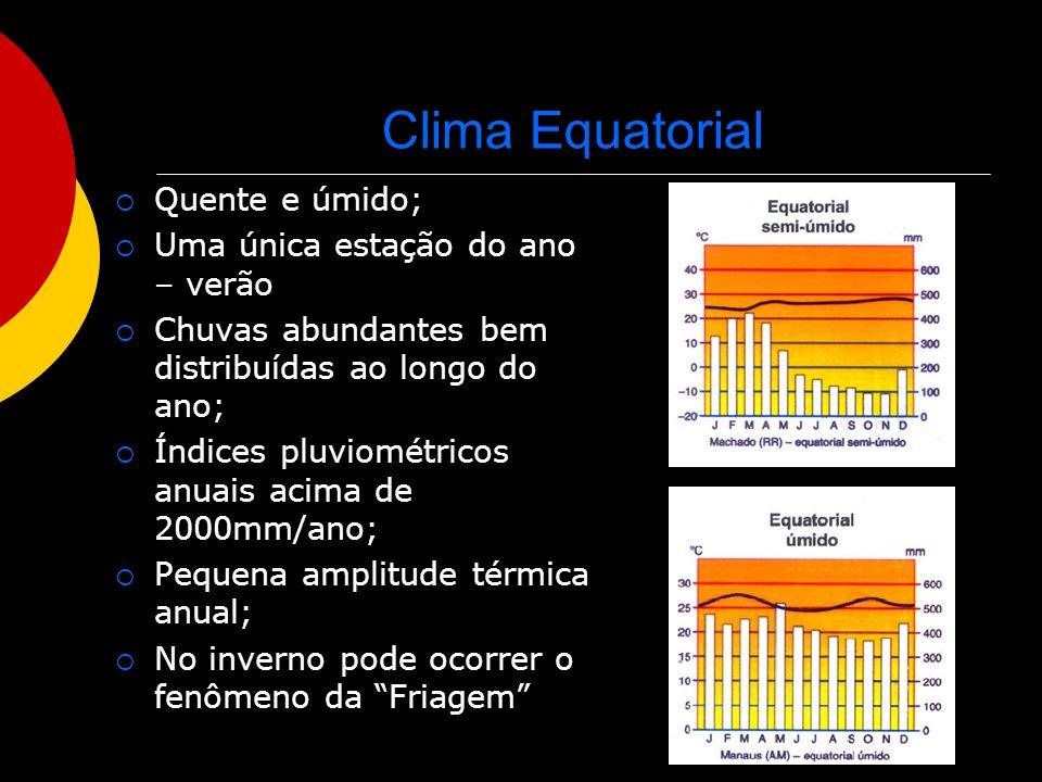 Clima Equatorial Quente e úmido; Uma única estação do ano – verão