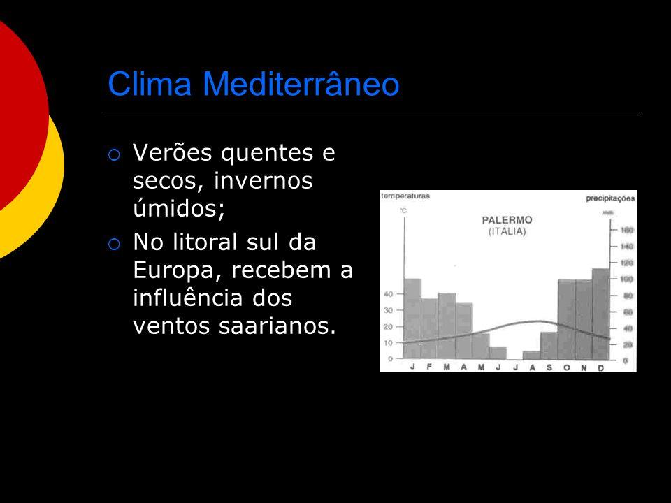 Clima Mediterrâneo Verões quentes e secos, invernos úmidos;