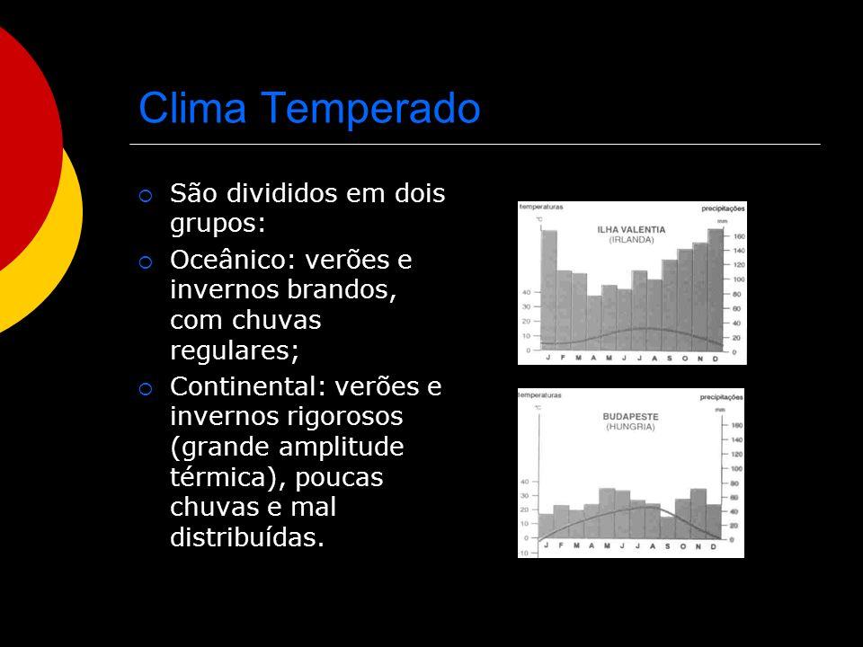 Clima Temperado São divididos em dois grupos: