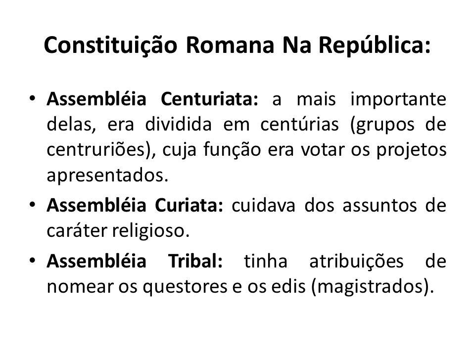 Constituição Romana Na República: