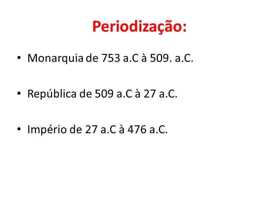 Periodização: Monarquia de 753 a.C à 509. a.C.