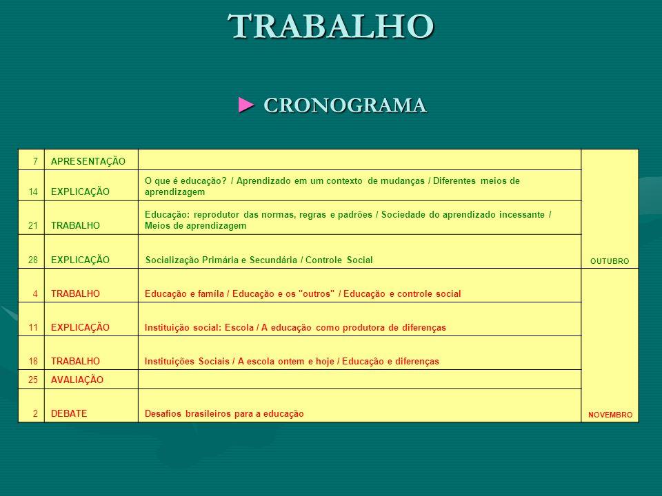 TRABALHO ► CRONOGRAMA 7 APRESENTAÇÃO 14 EXPLICAÇÃO