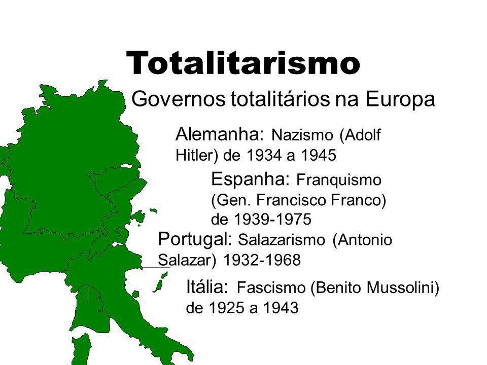 Governos totalitários na Europa
