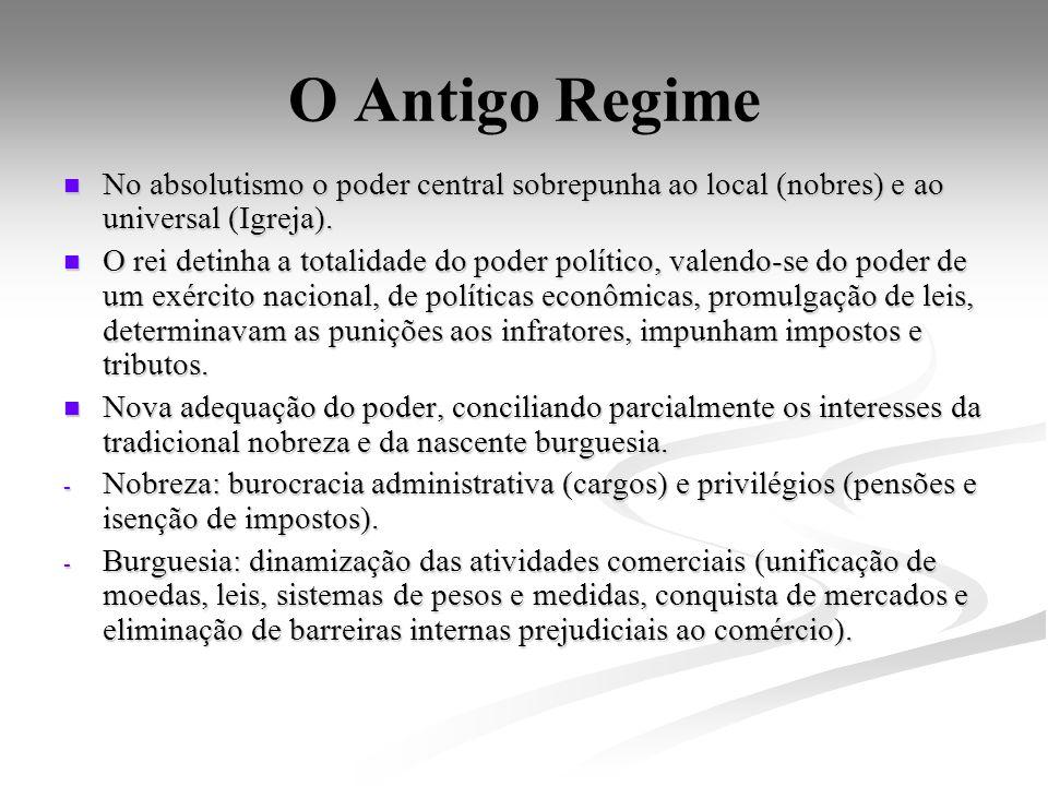 O Antigo Regime No absolutismo o poder central sobrepunha ao local (nobres) e ao universal (Igreja).