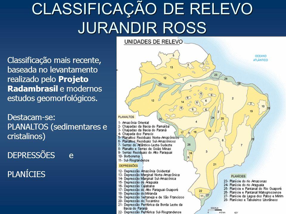 CLASSIFICAÇÃO DE RELEVO JURANDIR ROSS