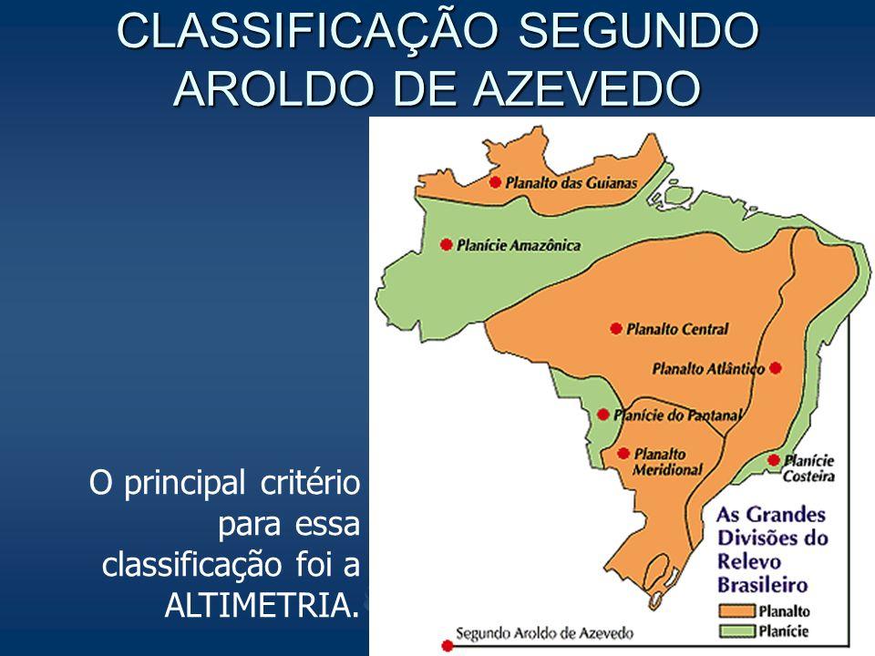 CLASSIFICAÇÃO SEGUNDO AROLDO DE AZEVEDO
