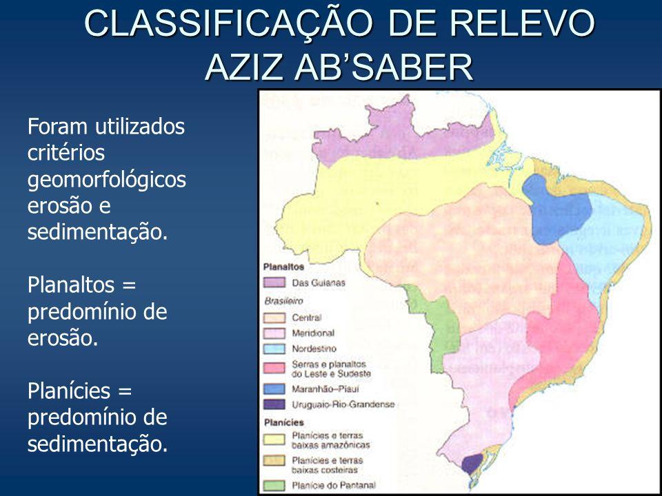 CLASSIFICAÇÃO DE RELEVO AZIZ AB'SABER
