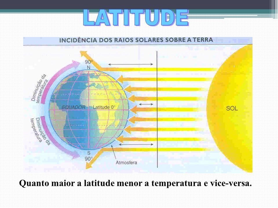 LATITUDE Quanto maior a latitude menor a temperatura e vice-versa.